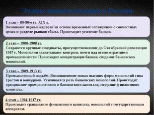 Этапы монополизации в России 1 этап – 80-90-е гг. XIX в. Возникают первые кар