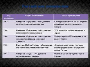 Российские монополии Год основания Форма объединения Роль впроизводстве 1902