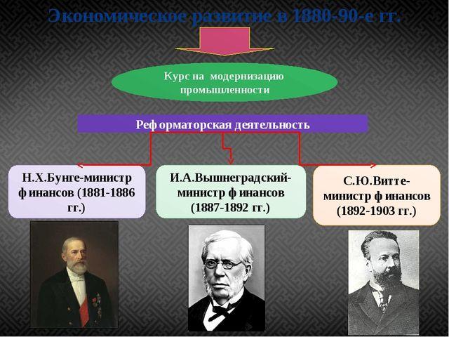 Экономическое развитие в 1880-90-е гг. Курс на модернизацию промышленности Н....