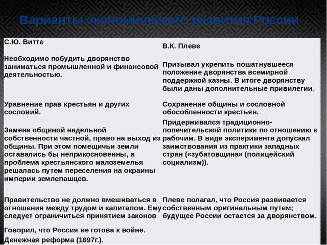 Варианты экономического развития России С.Ю. Витте В.К.Плеве Необходимо побуд...