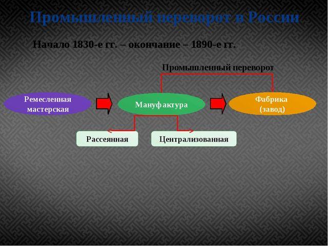 Промышленный переворот в России Начало 1830-е гг. – окончание – 1890-е гг. Ре...