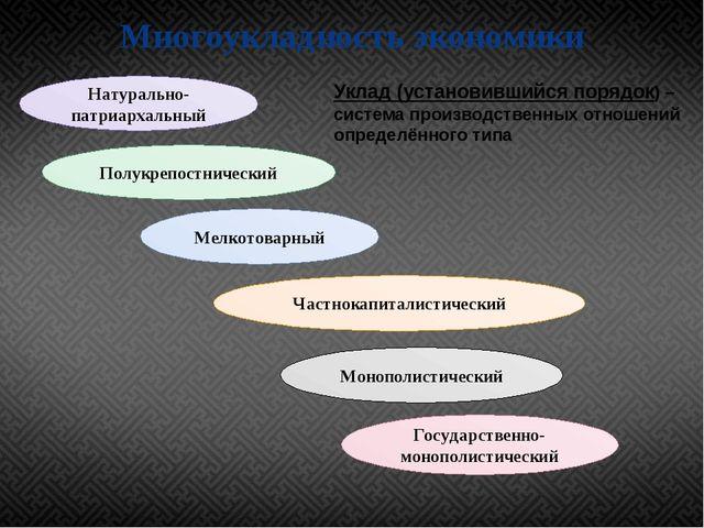 Многоукладность экономики Натурально- патриархальный Полукрепостнический Мелк...