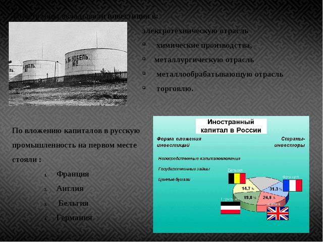Иностранцы вкладывали инвестиции в: электротехническую отрасль химические про...