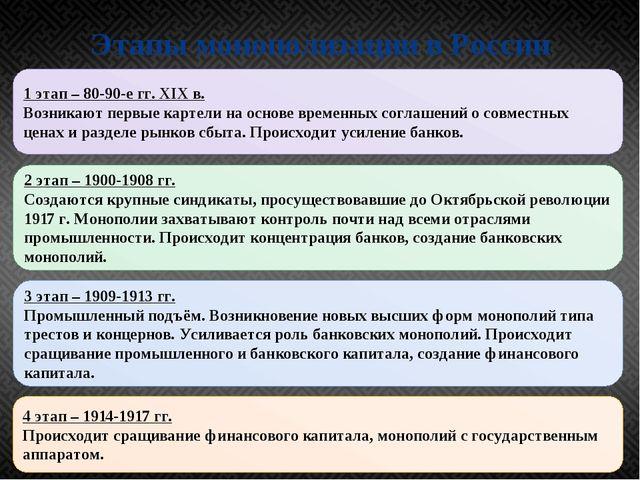 Этапы монополизации в России 1 этап – 80-90-е гг. XIX в. Возникают первые кар...