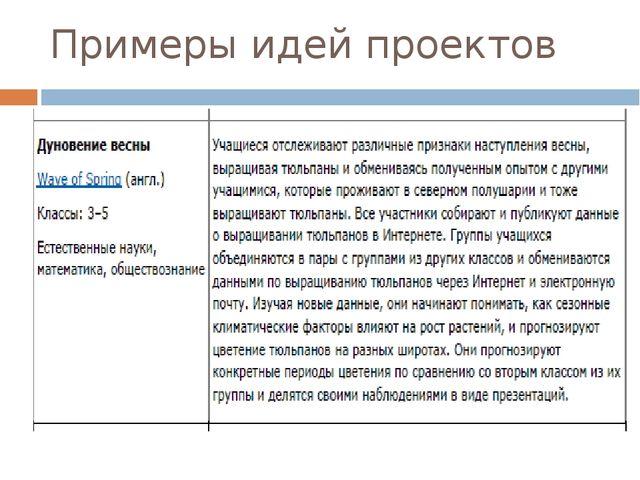 Примеры идей проектов