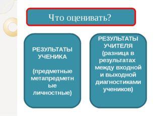 Что оценивать? РЕЗУЛЬТАТЫ УЧЕНИКА (предметные метапредметные личностные) РЕЗУ
