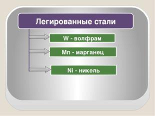 Легированные стали W - волфрам Mn - марганец Ni - никель