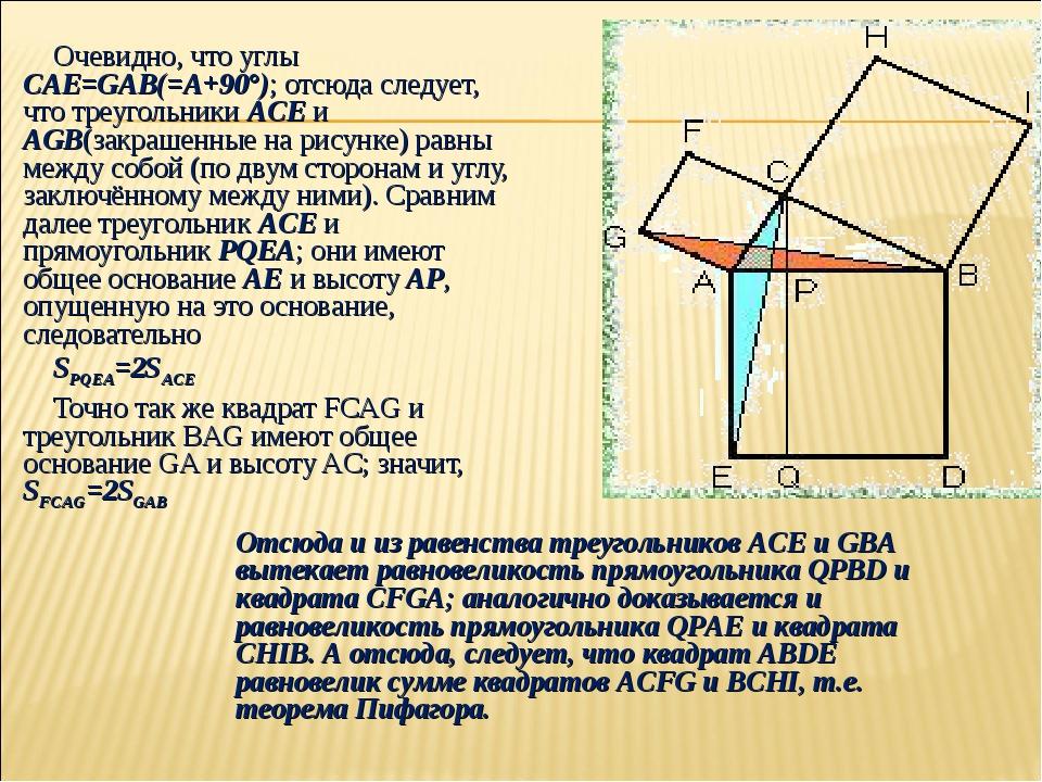 Очевидно, что углы CAE=GAB(=A+90°); отсюда следует, что треугольники ACE и AG...
