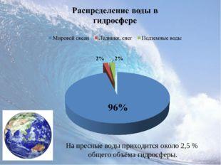 На пресные воды приходится около 2,5 % общего объёма гидросферы.