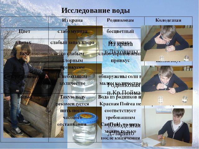 Исследование воды Из крана г.Луховицы Родниковая п.Кр.Пойма Колодезная д.Ларино