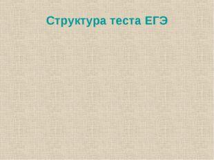 Структура теста ЕГЭ