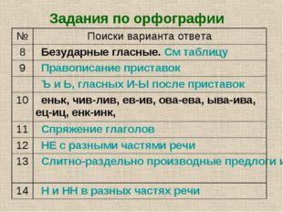 Задания по орфографии №Поиски варианта ответа 8Безударные гласные. См табли