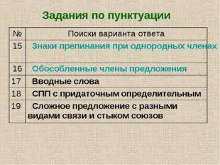 Задания по пунктуации №Поиски варианта ответа 15Знаки препинания при одноро
