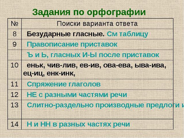 Задания по орфографии №Поиски варианта ответа 8Безударные гласные. См табли...
