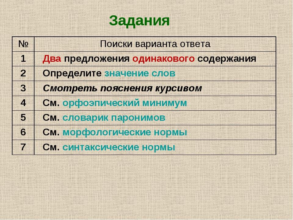 Задания №Поиски варианта ответа 1Два предложения одинакового содержания 2О...