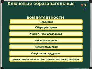 Социально - трудовая Смысловая Коммуникативная Информационная Общекультурная