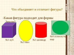 Что объединяет и отличает фигуры? -Какая фигура подходит для формы Земли? №4