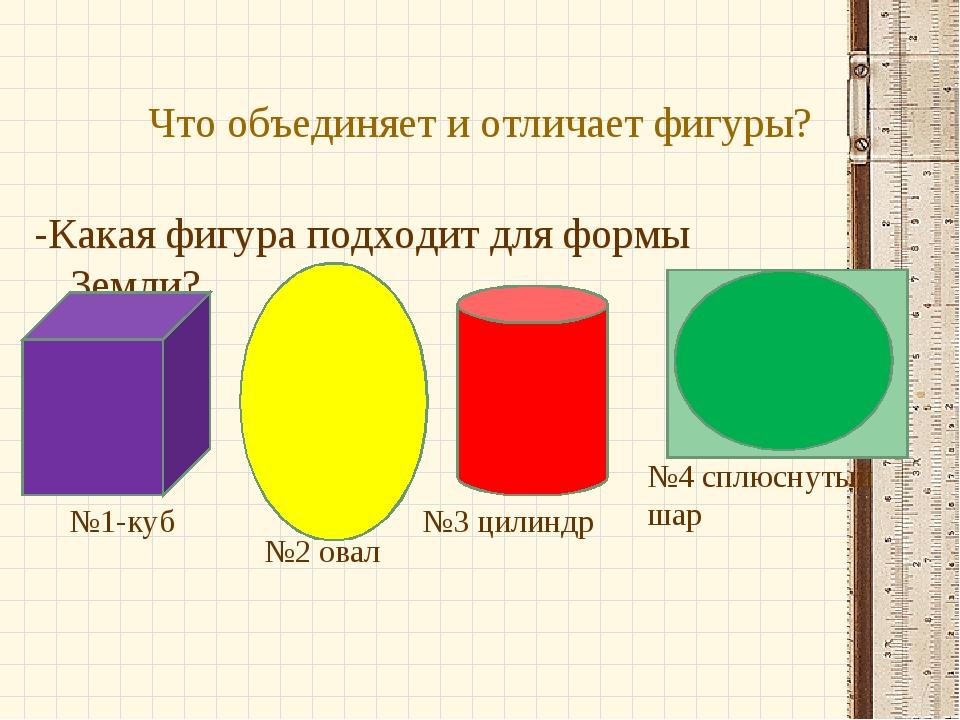 Что объединяет и отличает фигуры? -Какая фигура подходит для формы Земли? №4...