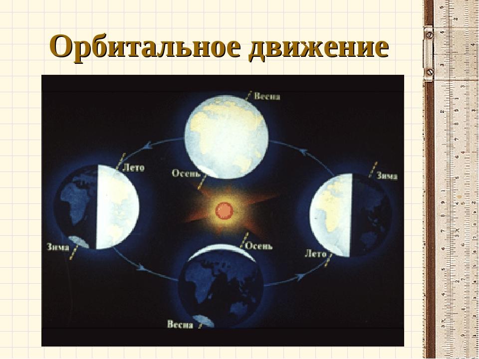 Орбитальное движение