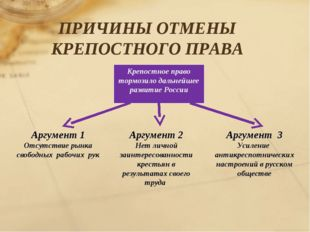 ПРИЧИНЫ ОТМЕНЫ КРЕПОСТНОГО ПРАВА Крепостное право тормозило дальнейшее развит