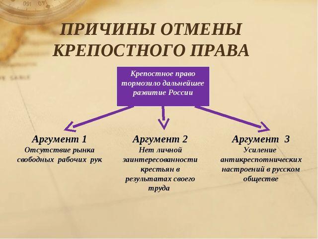 ПРИЧИНЫ ОТМЕНЫ КРЕПОСТНОГО ПРАВА Крепостное право тормозило дальнейшее развит...