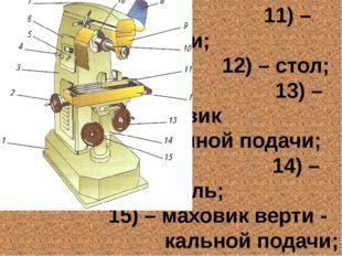 11) – тиски; 12) – стол; 13) – маховик поперечной подачи; 14) – консоль; 15)