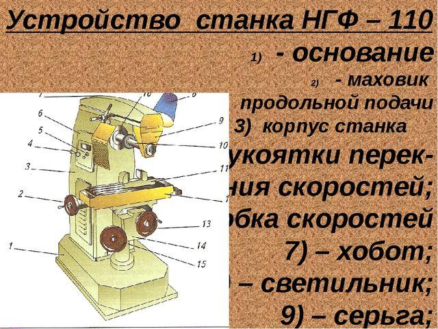 Устройство станка НГФ – 110 - основание - маховик продольной подачи 3) корпус...