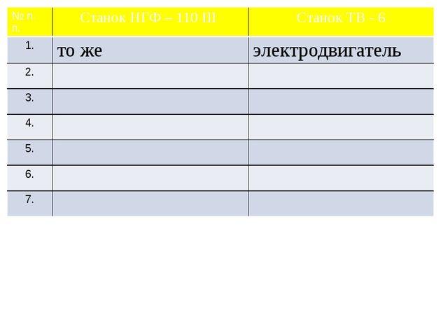 № п. п. Станок НГФ – 110 Ш Станок ТВ - 6 1. то же электродвигатель 2. 3. 4. 5...