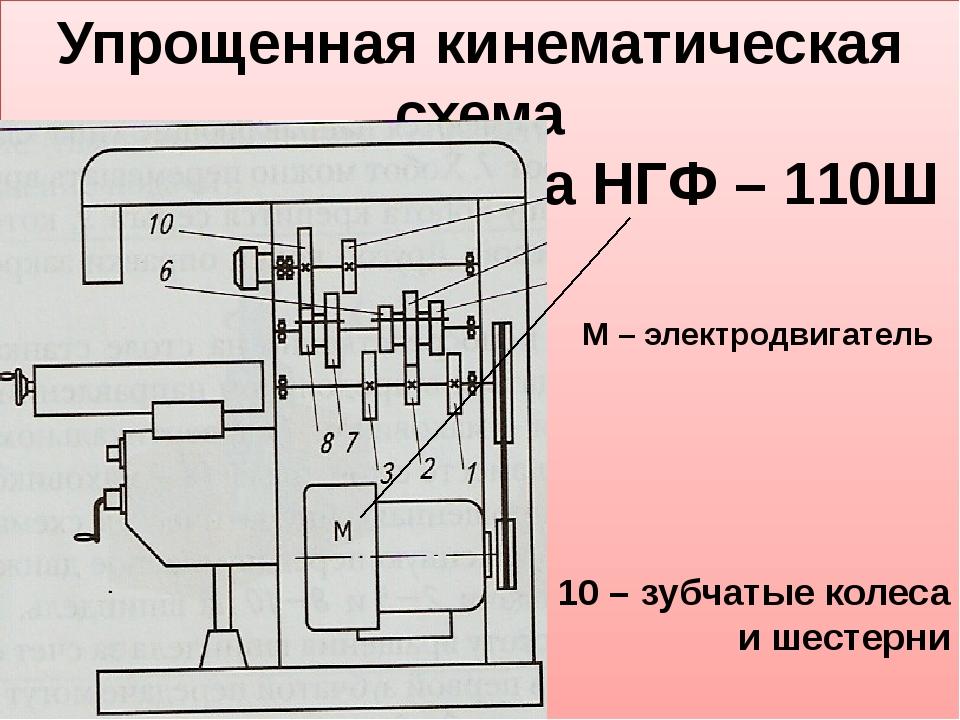 Упрощенная кинематическая схема фрезерного станка НГФ – 110Ш М – электродвига...