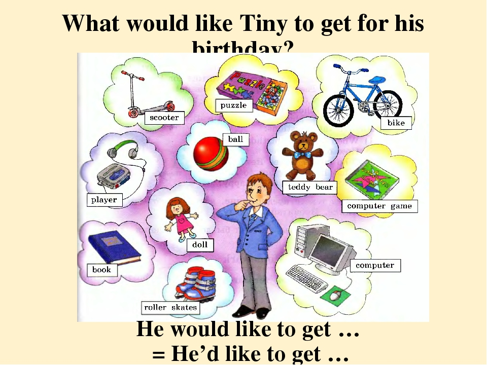 What would like Tiny to get for his birthday? He would like to get … = He'd l...