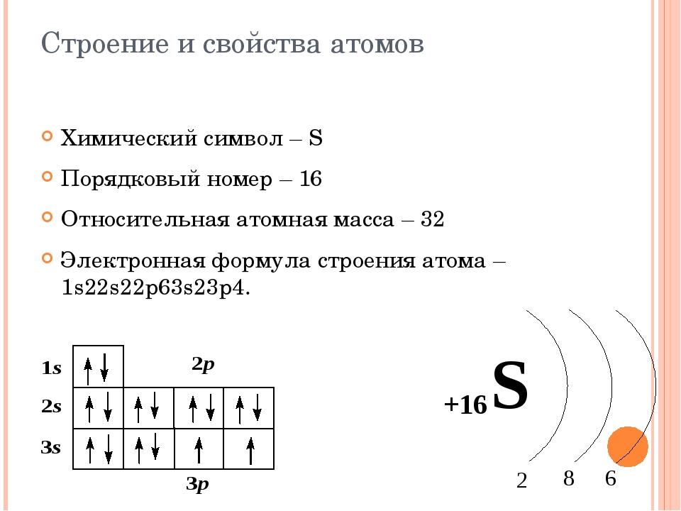 Строение и свойства атомов Химический символ – S Порядковый номер – 16 Относи...
