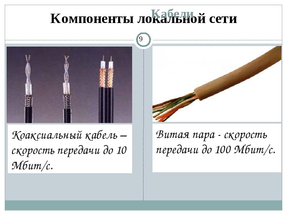 Компоненты локальной сети Кабели Коаксиальный кабель – скорость передачи...