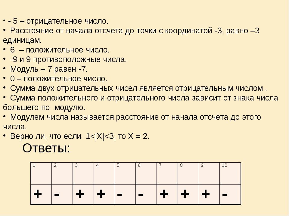 - 5 – отрицательное число.                        ...