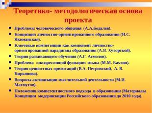 Теоретико- методологическая основа проекта Проблемы человеческого общения (А.