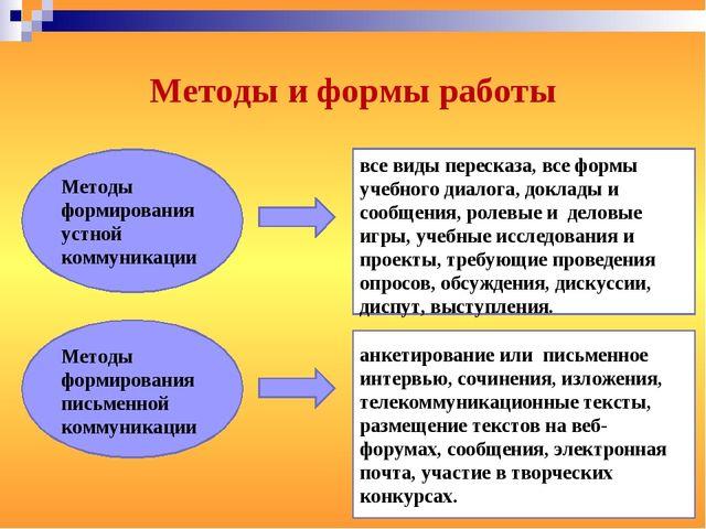 Методы и формы работы Методы формирования устной коммуникации Методы формиров...