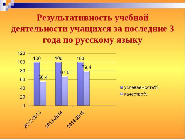 Результативность учебной деятельности учащихся за последние 3 года по русском...