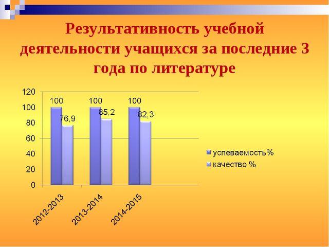 Результативность учебной деятельности учащихся за последние 3 года по литерат...
