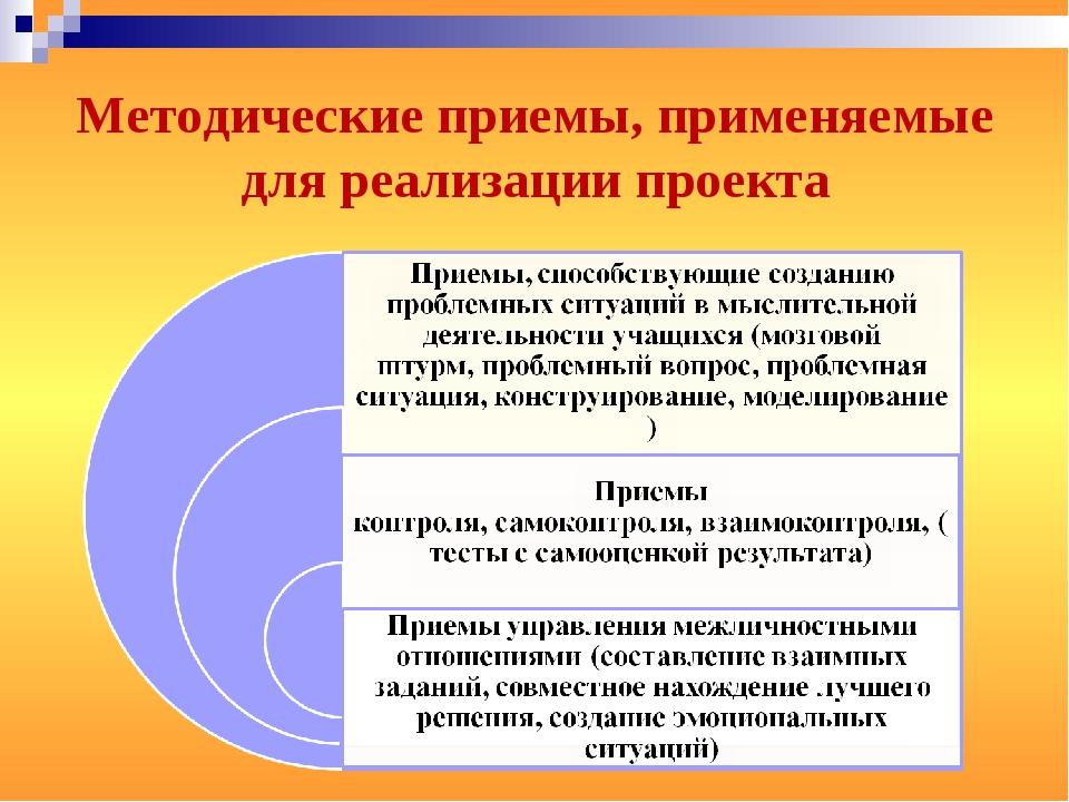 Методические приемы, применяемые для реализации проекта