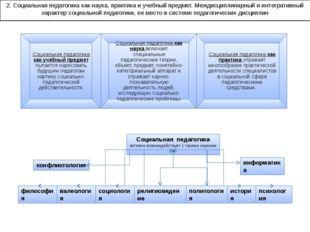2. Социальная педагогика как наука, практика и учебный предмет. Междисциплина