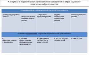 4. Социально-педагогическая характеристика направлений и видов социально-педа
