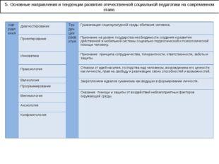 5. Основные направления и тенденции развития отечественной социальной педагог