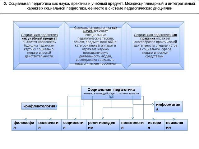 2. Социальная педагогика как наука, практика и учебный предмет. Междисциплина...