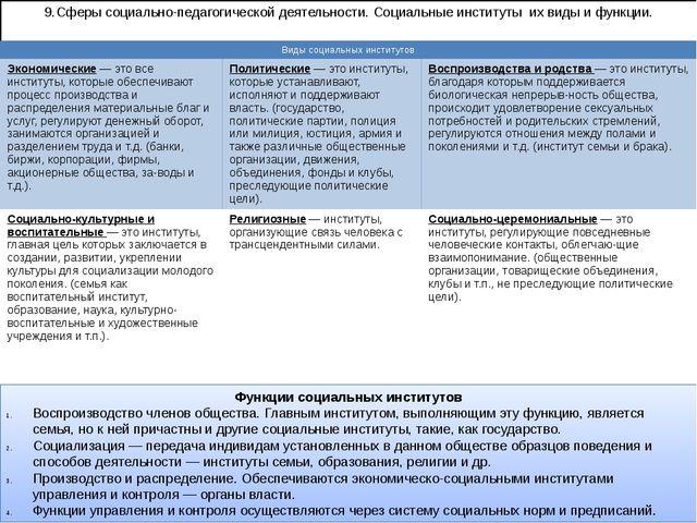 9.Сферы социально-педагогической деятельности. Социальные институты их виды и...