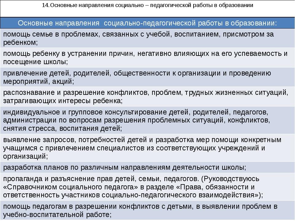 14.Основные направления социально – педагогической работы в образовании Основ...