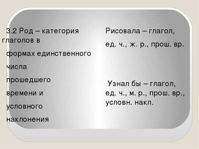 3.2 Род – категория глаголов в формах единственного числа прошедшего времени...