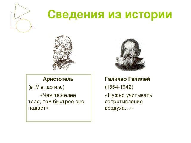 Сведения из истории Аристотель (в IV в. до н.э.) «Чем тяжелее тело, тем быстр...