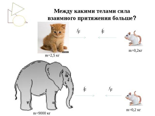 Между какими телами сила взаимного притяжения больше? F F F F m=2,5 кг m=9000...