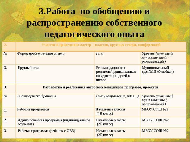 3.Работа по обобщению и распространению собственного педагогического опыта 2....