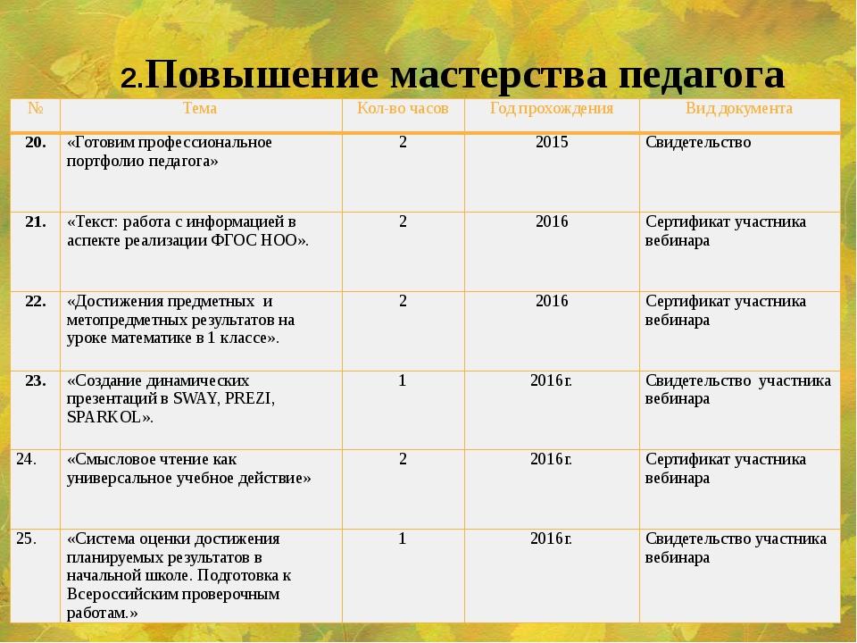 2.Повышение мастерства педагога № Тема Кол-во часов Год прохождения Вид доку...