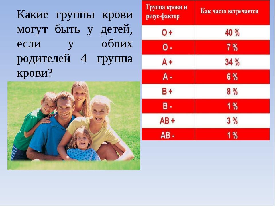 Какие группы крови могут быть у детей, если у обоих родителей 4 группа крови?